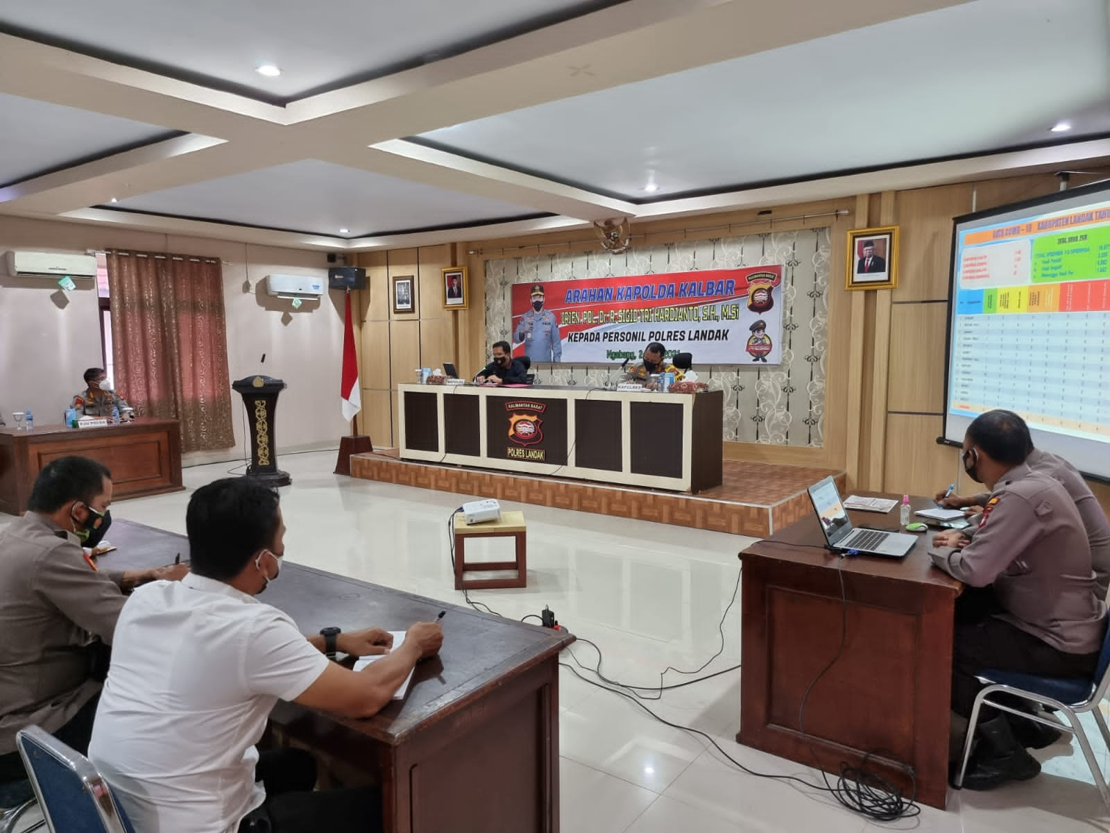 Tujuh Personel Polres Landak Terkonfirmasi COVID-19, Kapolda Kalbar : Corona Dapat Menyerang Siapa Saja